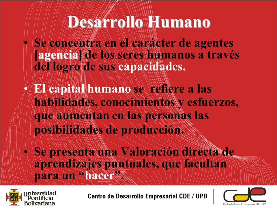 Desarrollo Humano Se concentra en el carácter de agentes [agencia] de los seres humanos a través del logro de sus capacidades.
